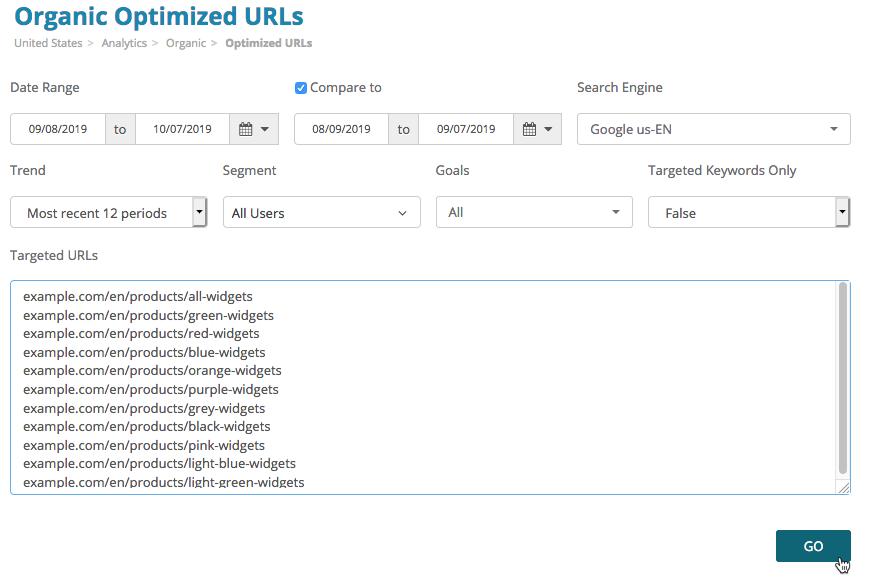 Optimized URLs